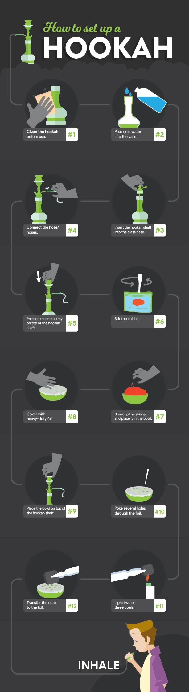 how to set up a hookah infographic